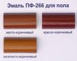 Эмаль ПФ 115, ПФ 266